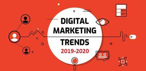 DIGITAL MARKETING TRENDS IN 2019-2020