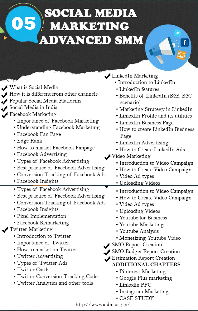 social-media-marketing-course-modules