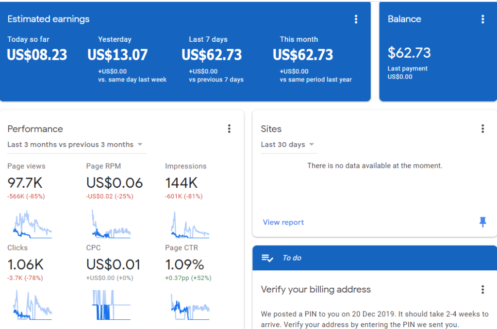 Google Adsense earning aidm