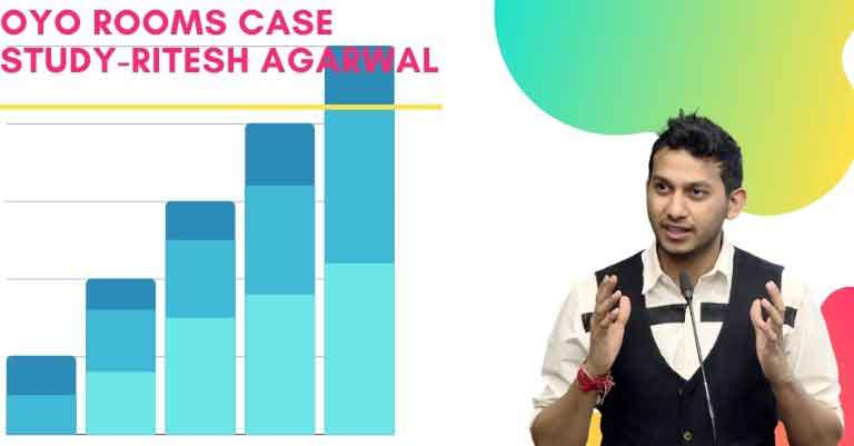 ritesh agarwal net worth earning 2020-2021